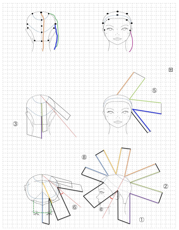 書き方 展開 図